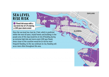alameda_sea_level_rise_risk_graphic__0.png