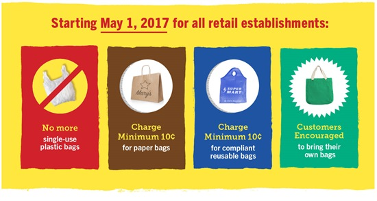 compliance-tips-header-1_-_reusable_bags.jpg